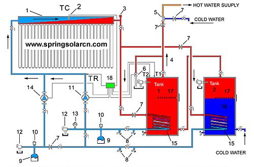 Hot Water Heater Check Valve Manual Air Valve 4 Hot Water